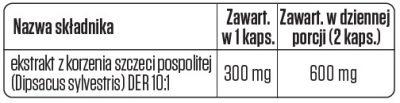 Szczec pospolita sklad